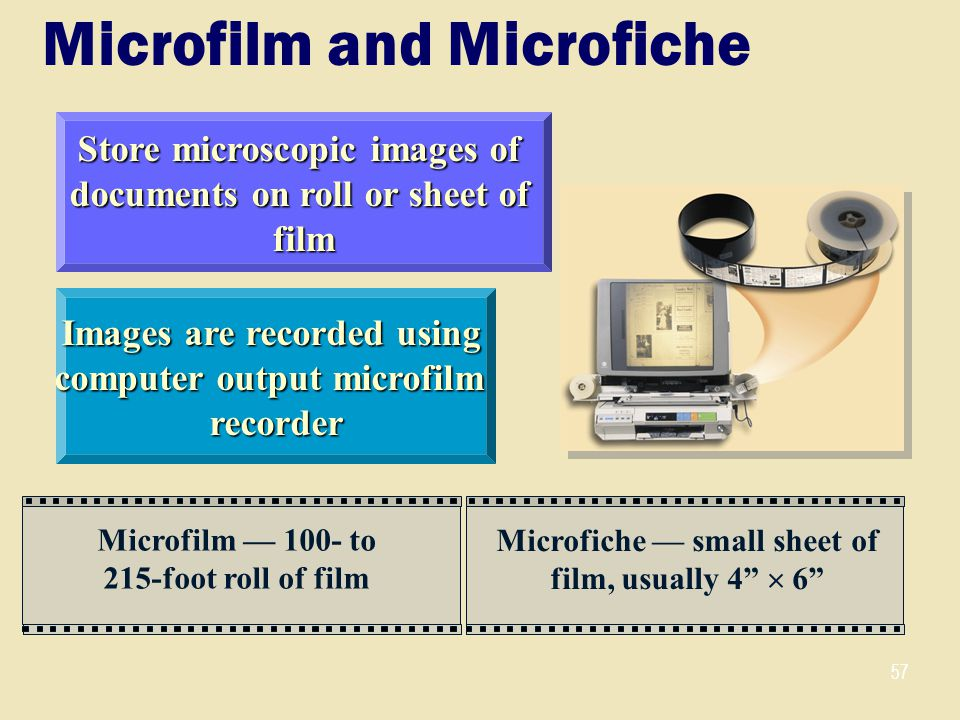 Microfilm and Microfiche Images are recorded using computer output microfilm recorder Store microscopic images of documents on roll or sheet of film Microfilm — 100- to 215-foot roll of film Microfiche — small sheet of film, usually 4  6 57