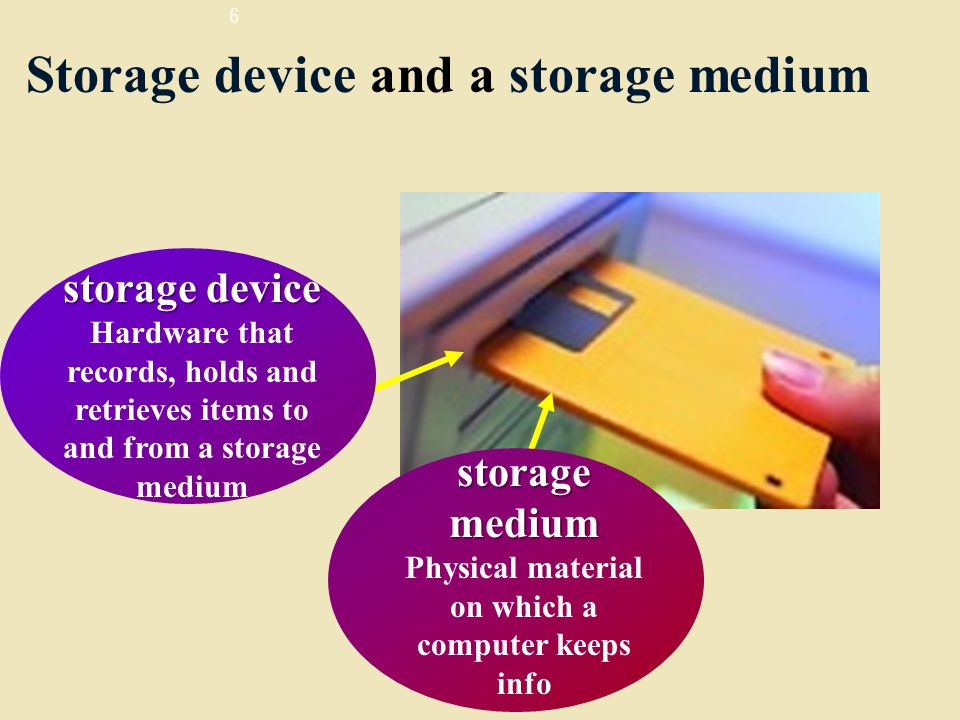 6 Storage device and a storage medium storage medium Physical material on which a computer keeps info storage device Hardware that records, holds and retrieves items to and from a storage medium