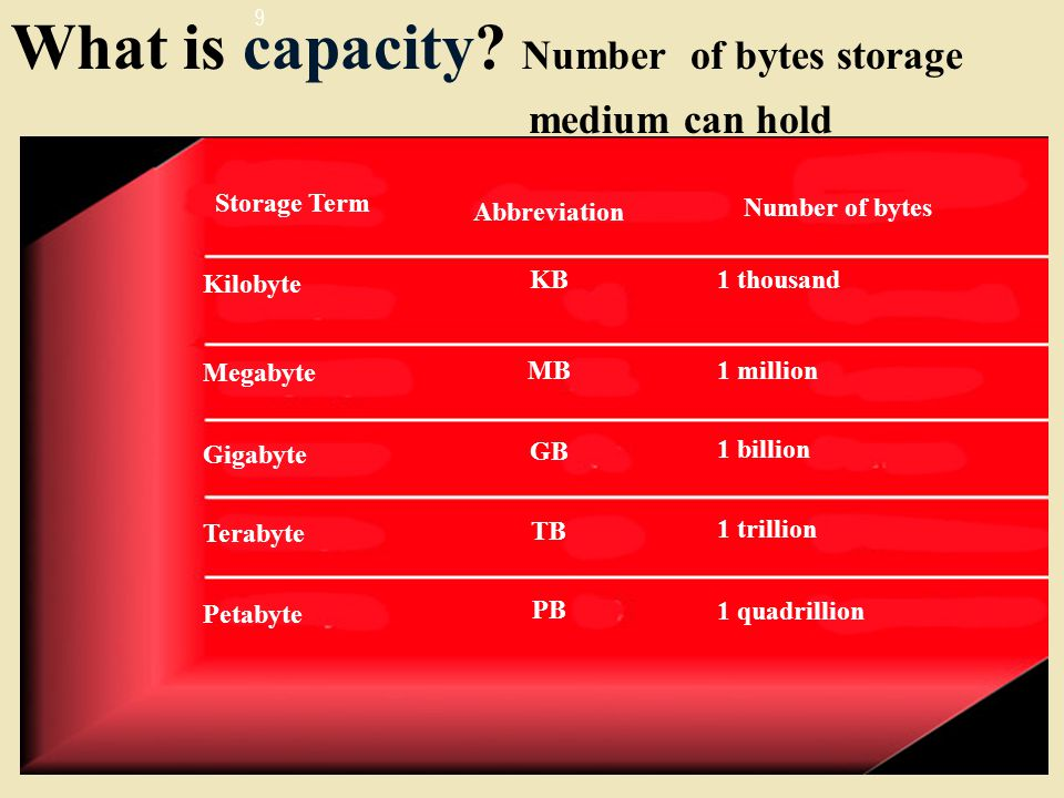 9 What is capacity.