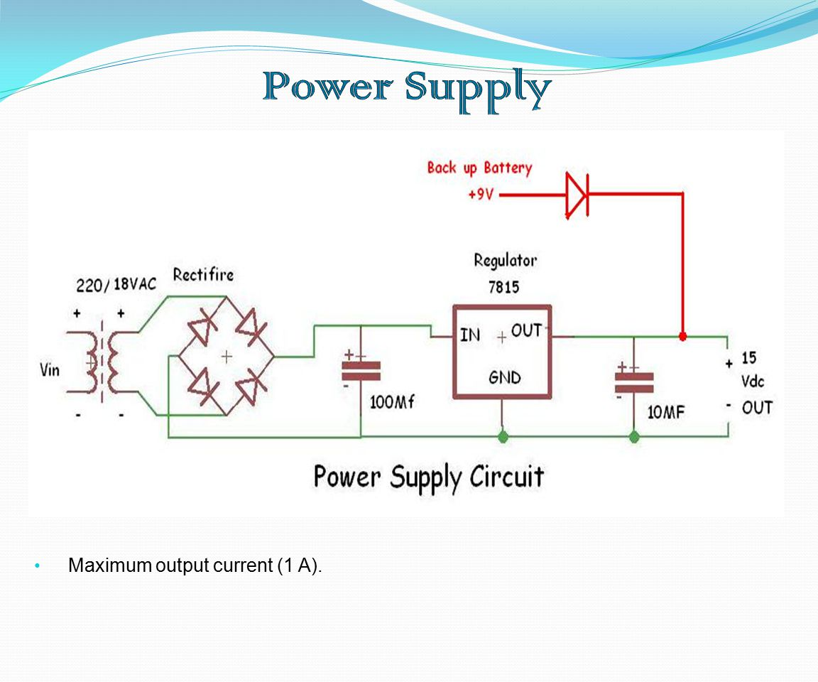 Maximum output current (1 A).