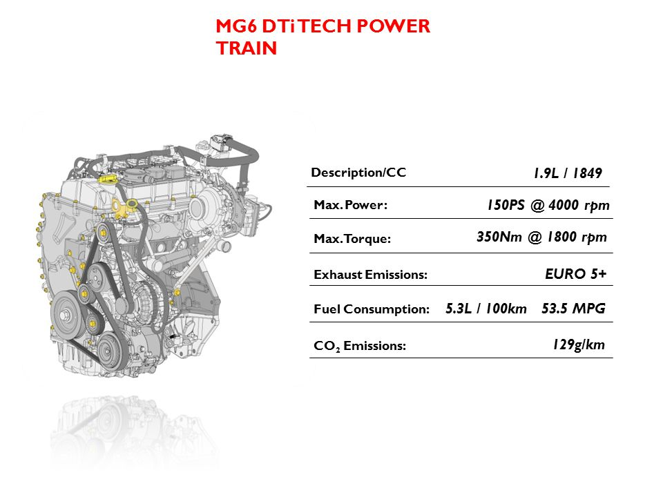 MG6 DTi TECH POWER TRAIN Fuel Consumption: Max. Power: Max.