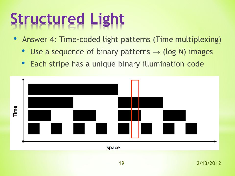 2/13/201219 Answer 4: Time-coded light patterns (Time multiplexing) Use a sequence of binary patterns → (log N) images Each stripe has a unique binary illumination code