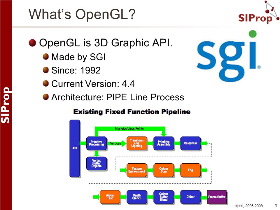 ©SIProp Project, 2006-2008 4 What's OpenGL/ES.OpenGL is 3D Graphic API for Embedded.