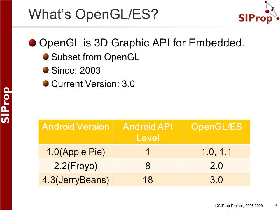 ©SIProp Project, 2006-2008 5 Bible of OpenGL/ES OpenGL/ES 2.0 Programming Guide http://www.amazon.com/dp/0321502795/ OpenGL/ES 3.0 Programming Guide http://www.amazon.com/dp/0321933885/