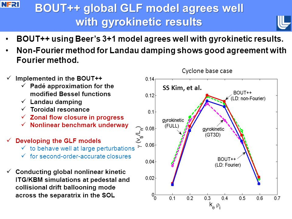 BOUT++ global GLF model agrees well with gyrokinetic results BOUT++ using Beer's 3+1 model agrees well with gyrokinetic results. Non-Fourier method fo