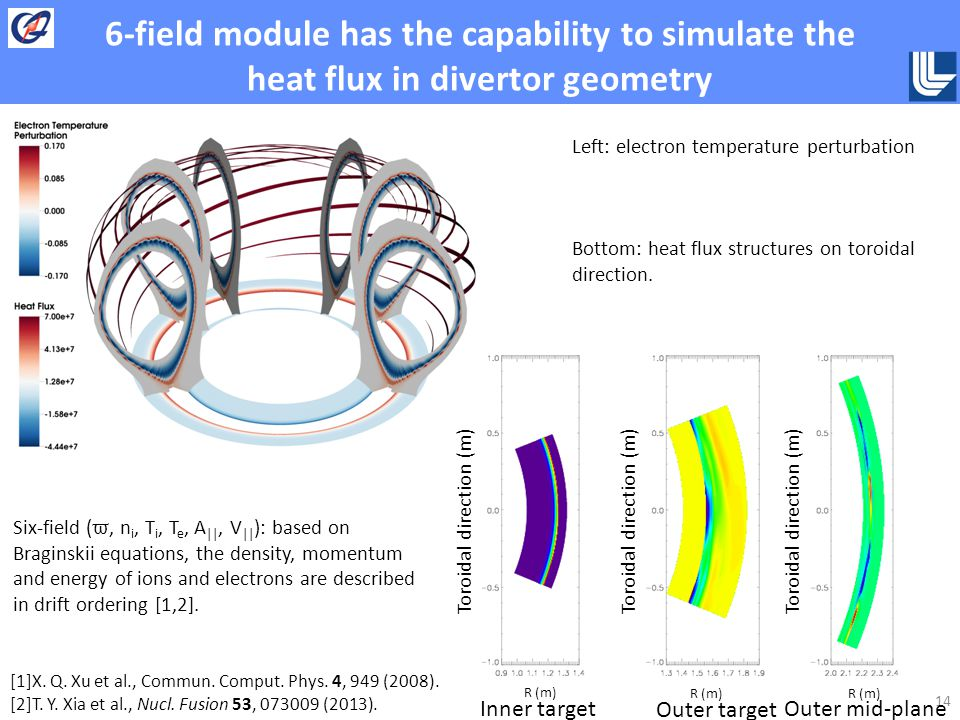6-field module has the capability to simulate the heat flux in divertor geometry 14 Toroidal direction (m) R (m) Inner target Outer target Outer mid-plane Six-field (ϖ, n i, T i, T e, A ||, V || ): based on Braginskii equations, the density, momentum and energy of ions and electrons are described in drift ordering [1,2].