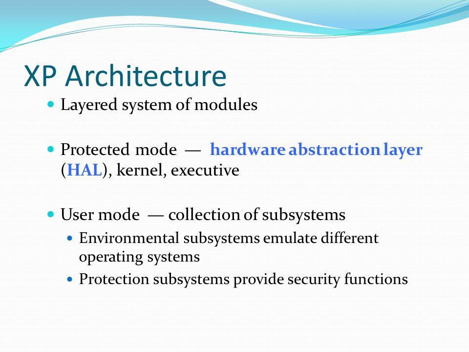 Depiction of XP Architecture