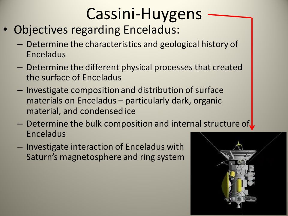 Cassini-Huygens Objectives regarding Enceladus: – Determine the characteristics and geological history of Enceladus – Determine the different physical processes that created the surface of Enceladus – Investigate composition and distribution of surface materials on Enceladus – particularly dark, organic material, and condensed ice – Determine the bulk composition and internal structure of Enceladus – Investigate interaction of Enceladus with Saturn's magnetosphere and ring system