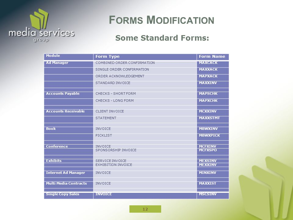 Some Standard Forms: F ORMS M ODIFICATION 12 Module Form TypeForm Name Ad ManagerCOMBINED ORDER CONFIRMATIONMAXCACK SINGLE ORDER CONFIRMATIONMAXXACK O