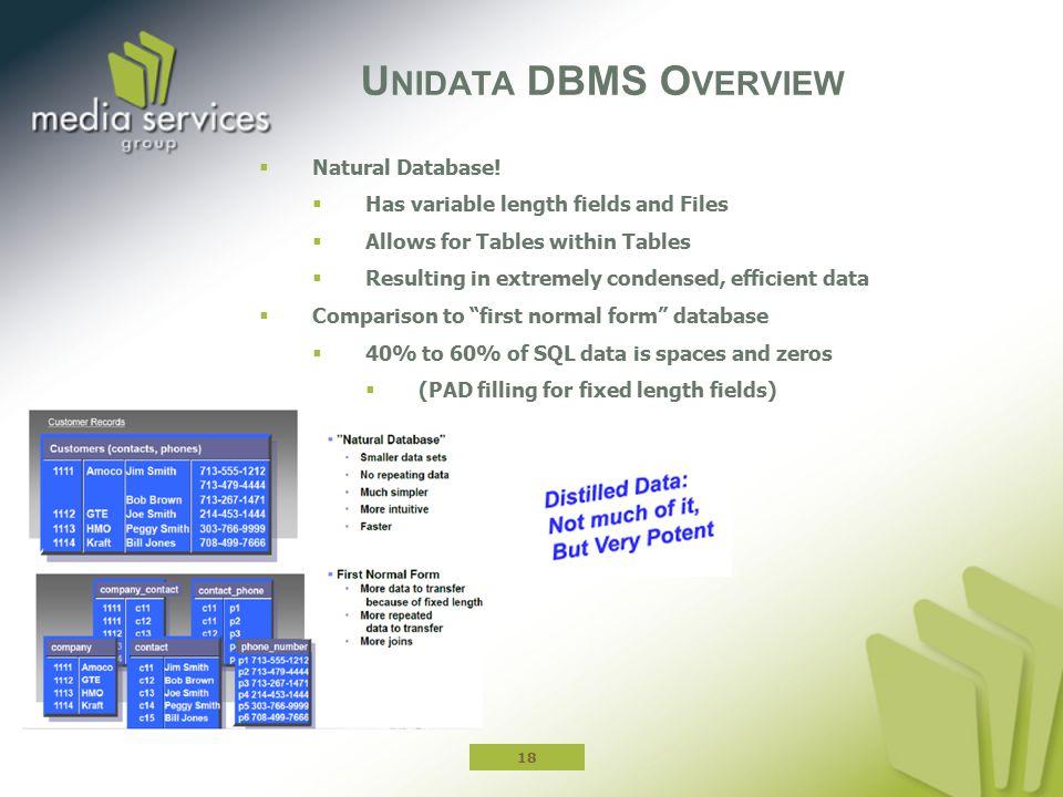  Natural Database.