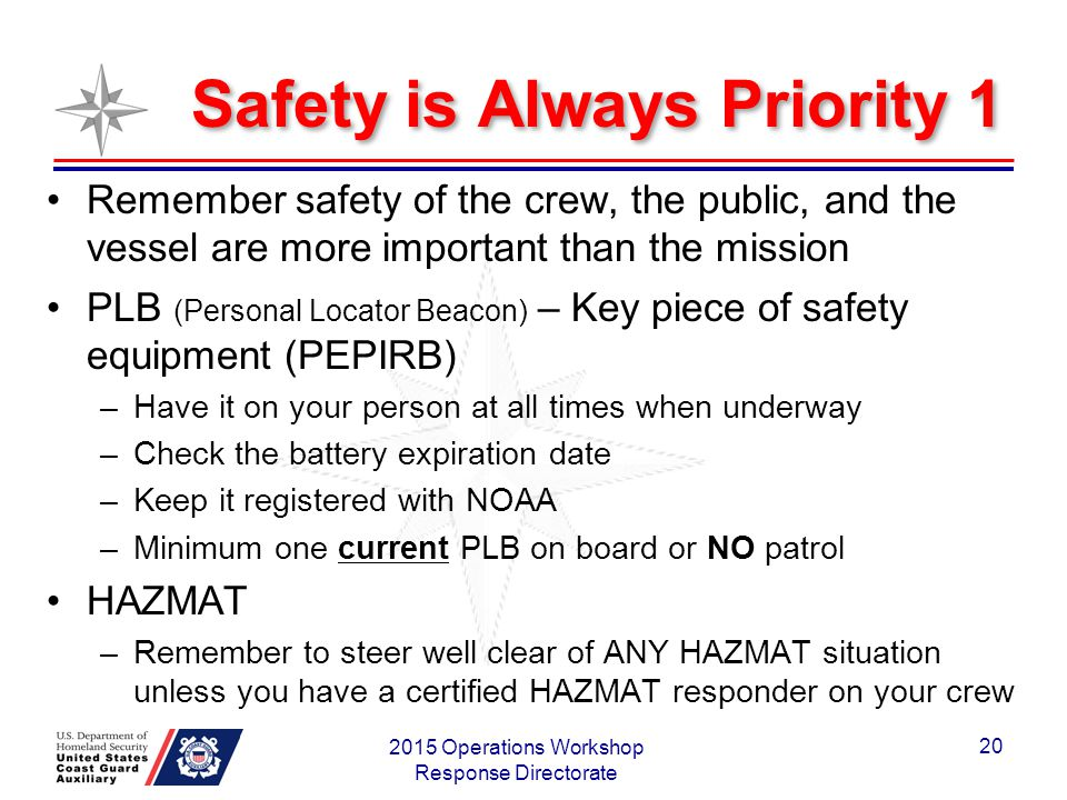 Safety is Always Priority 1 Remember safety of the crew, the public, and the vessel are more important than the mission PLB (Personal Locator Beacon) – Key piece of safety equipment (PEPIRB) –Have it on your person at all times when underway –Check the battery expiration date –Keep it registered with NOAA –Minimum one current PLB on board or NO patrol HAZMAT –Remember to steer well clear of ANY HAZMAT situation unless you have a certified HAZMAT responder on your crew 2015 Operations Workshop Response Directorate 20
