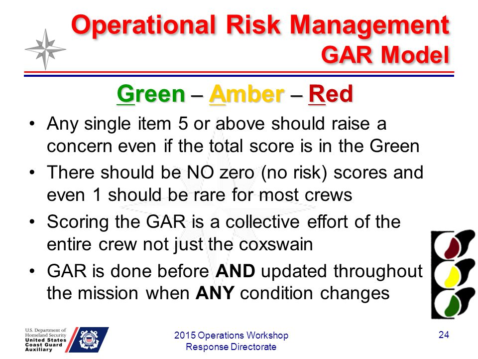 Operational Risk Management GAR Model 2015 Operations Workshop Response Directorate 24 Green – Amber – Red Any single item 5 or above should raise a concern even if the total score is in the Green There should be NO zero (no risk) scores and even 1 should be rare for most crews Scoring the GAR is a collective effort of the entire crew not just the coxswain GAR is done before AND updated throughout the mission when ANY condition changes