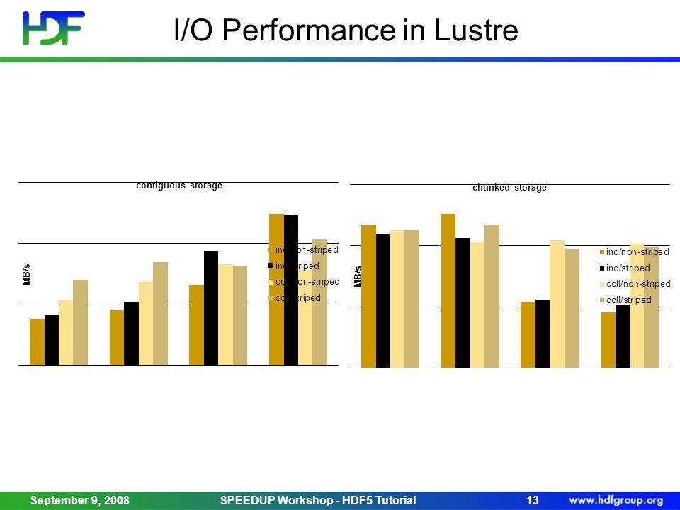 I/O Performance in Lustre September 9, 2008SPEEDUP Workshop - HDF5 Tutorial13