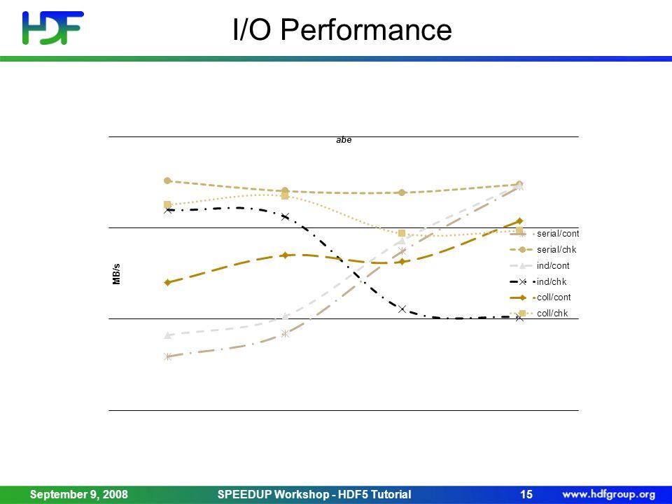 I/O Performance September 9, 2008SPEEDUP Workshop - HDF5 Tutorial15