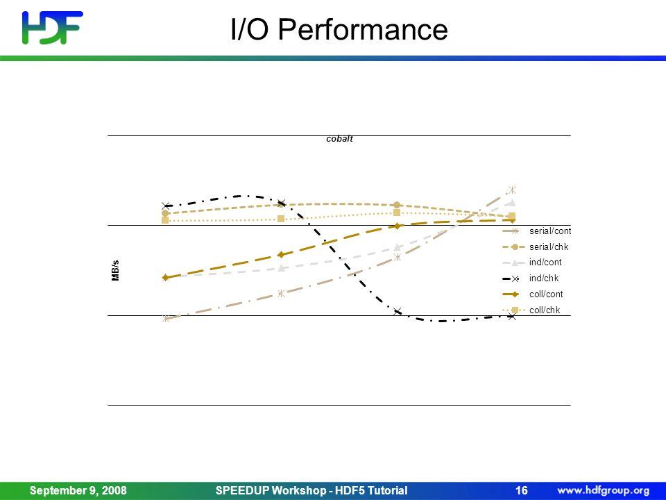 I/O Performance September 9, 2008SPEEDUP Workshop - HDF5 Tutorial16