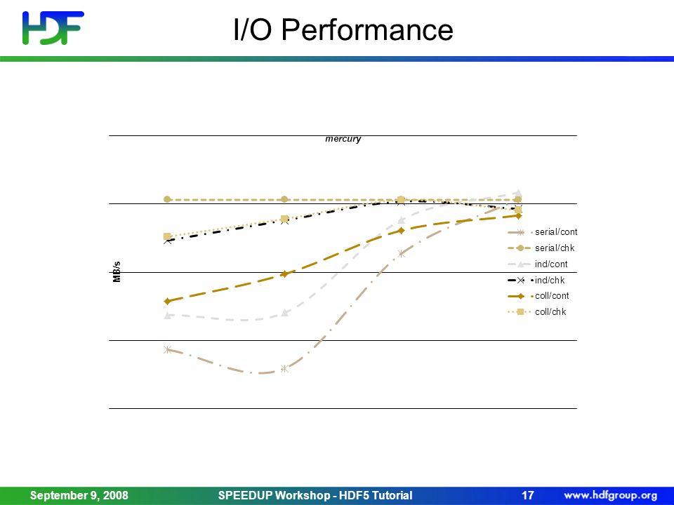 I/O Performance September 9, 2008SPEEDUP Workshop - HDF5 Tutorial17