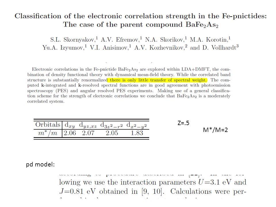 pd model: Z=.5 M*/M=2