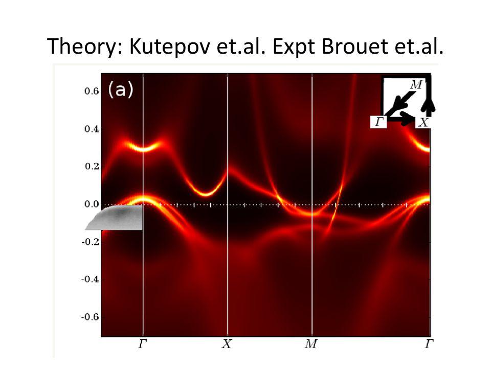 Theory: Kutepov et.al. Expt Brouet et.al.