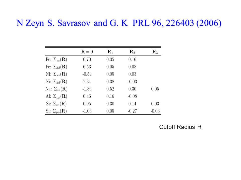 N Zeyn S. Savrasov and G. K PRL 96, 226403 (2006) Cutoff Radius R