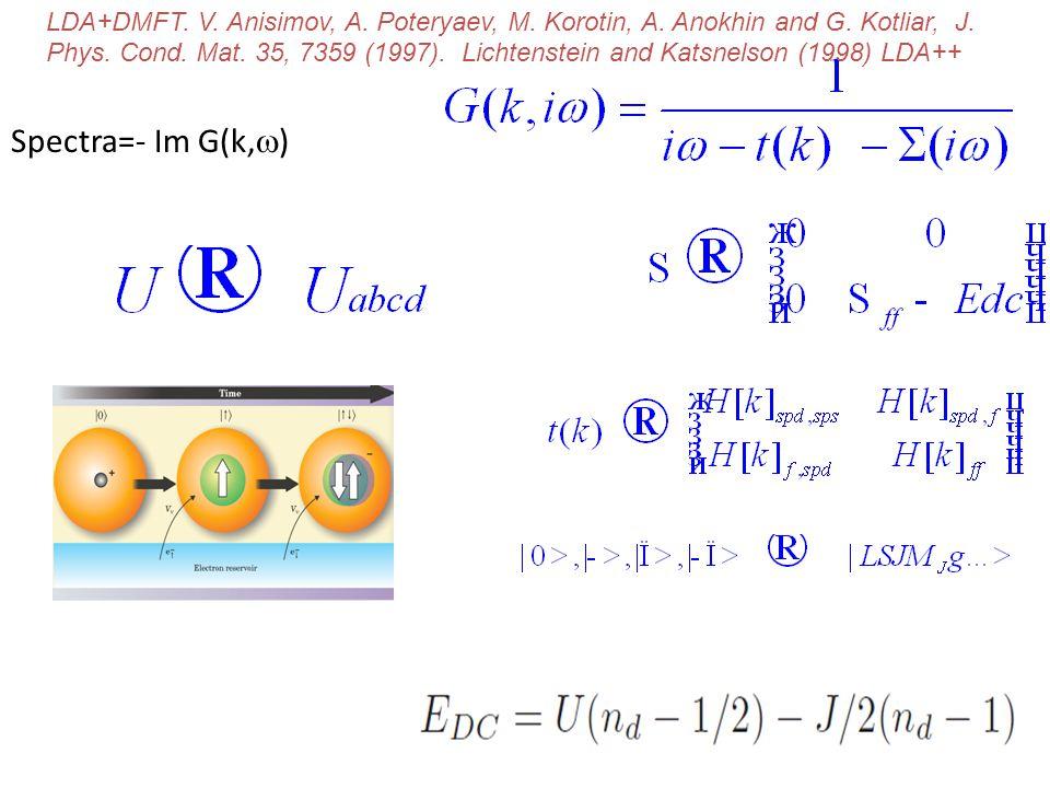 12 Spectra=- Im G(k,  ) LDA+DMFT. V. Anisimov, A.