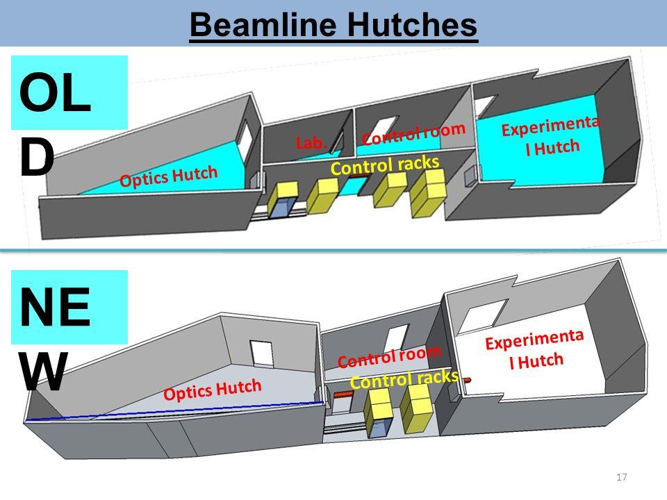 Control racks Optics Hutch Control room Experimenta l Hutch Optics Hutch Control room Experimenta l Hutch Control racks Lab. Beamline Hutches NE W 17