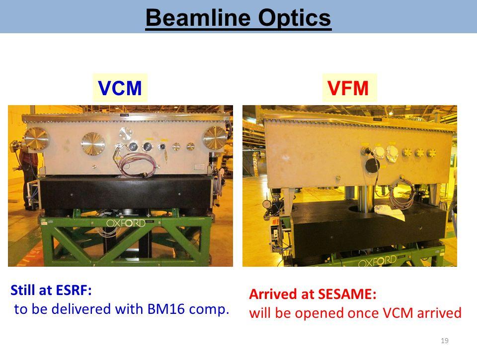 Beamline Optics VCMVFM Still at ESRF: to be delivered with BM16 comp. Arrived at SESAME: will be opened once VCM arrived 19