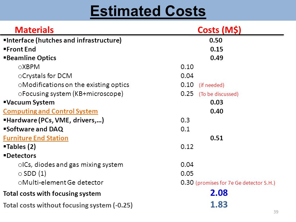 Materials Costs (M$)  Interface (hutches and infrastructure) 0.50  Front End0.15  Beamline Optics0.49 o XBPM0.10 o Crystals for DCM0.04 o Modificat