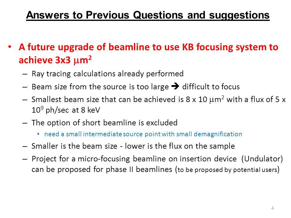Beamline Characteristics ParameterUnitValue Source (BM)T1.45 Hor.