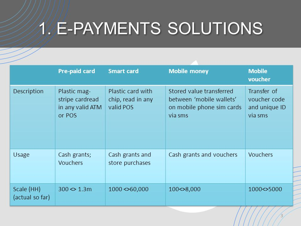 1. E-PAYMENTS SOLUTIONS 3
