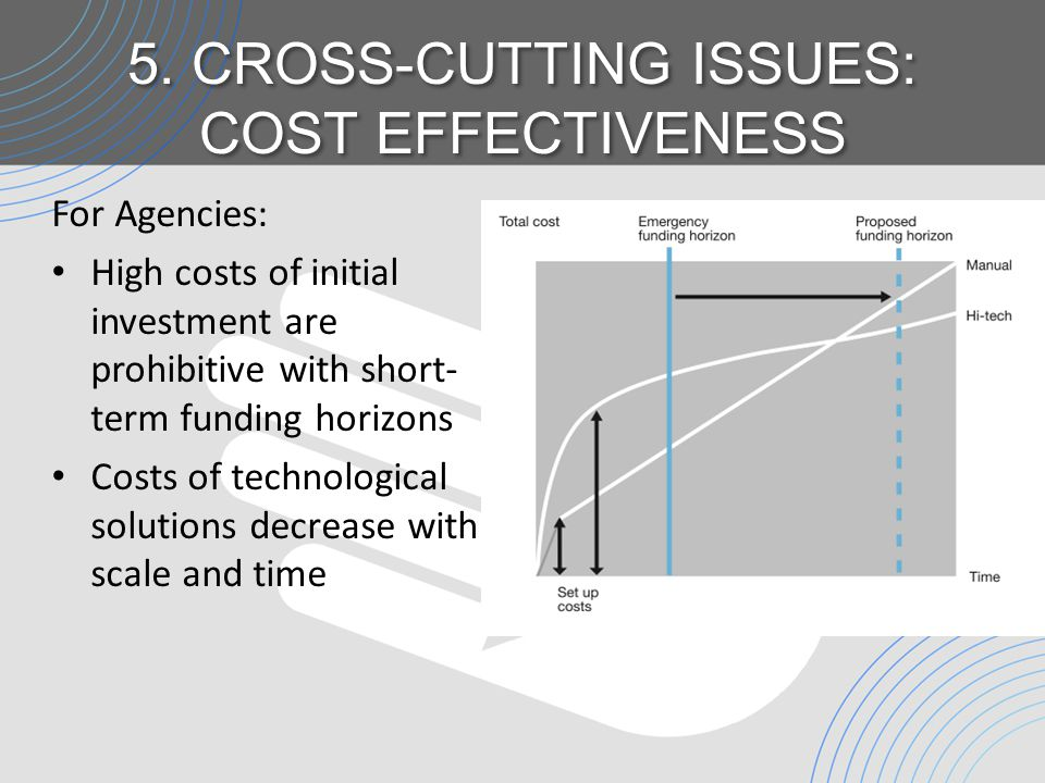 5. CROSS-CUTTING ISSUES: COST EFFECTIVENESS For Agencies: High costs of initial investment are prohibitive with short- term funding horizons Costs of