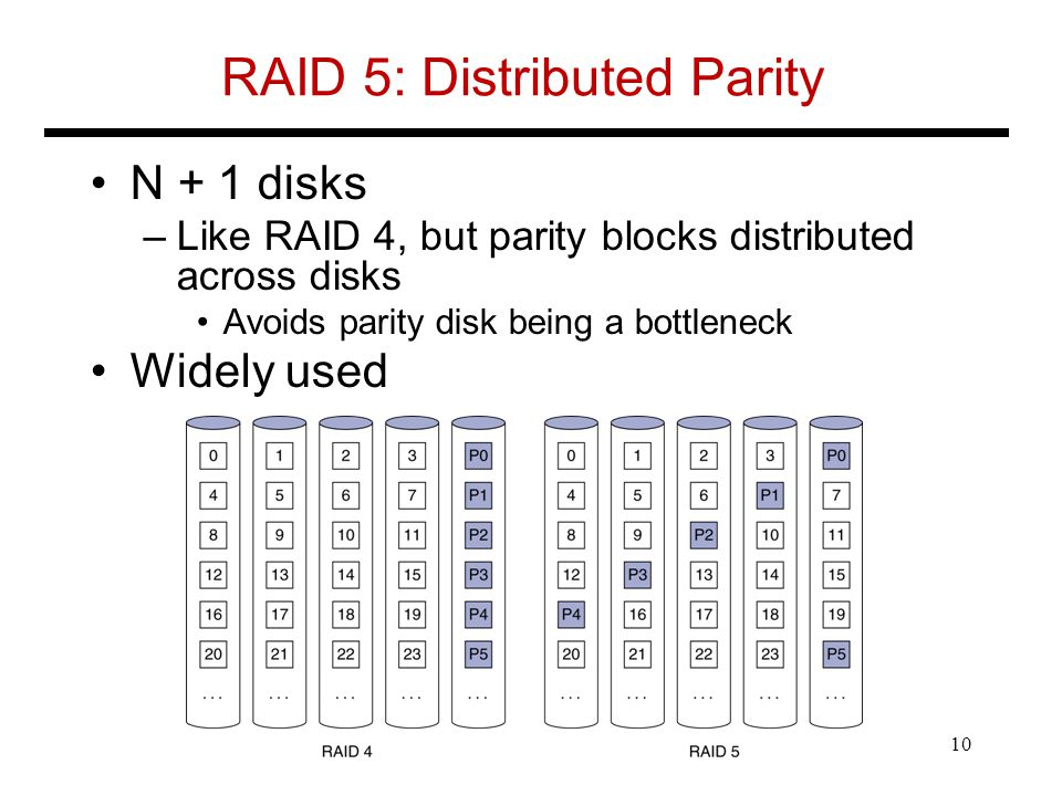 RAID 5: Distributed Parity N + 1 disks –Like RAID 4, but parity blocks distributed across disks Avoids parity disk being a bottleneck Widely used 10