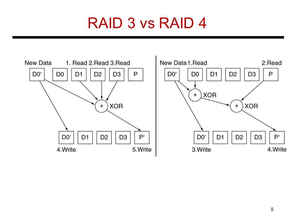 RAID 3 vs RAID 4 8