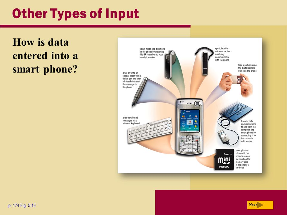 Other Types of Input How is data entered into a smart phone? p. 174 Fig. 5-13 Next