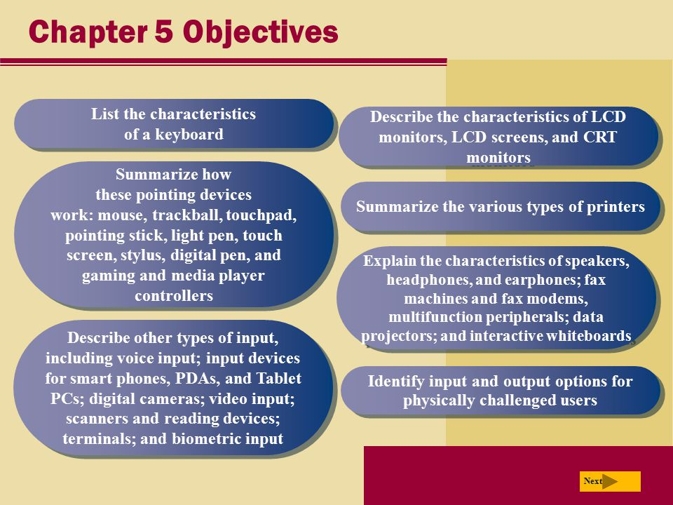 Chapter 5 Objectives List the characteristics of a keyboard Summarize how these pointing devices work: mouse, trackball, touchpad, pointing stick, lig