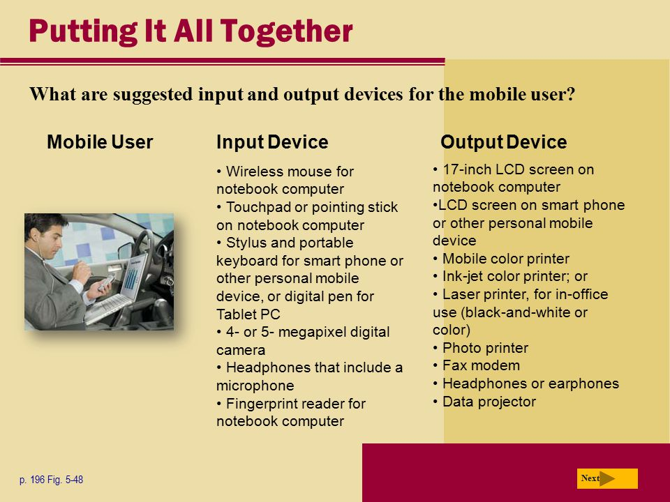 Putting It All Together What are suggested input and output devices for the mobile user? p. 196 Fig. 5-48 Next Mobile User Input Device Output Device