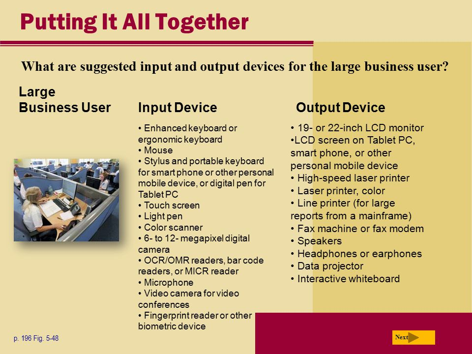 Putting It All Together What are suggested input and output devices for the large business user? p. 196 Fig. 5-48 Next Large Business User Input Devic