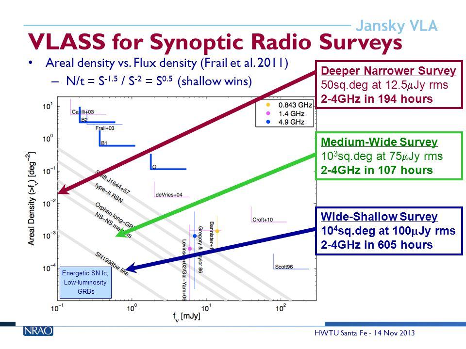 Jansky VLA VLASS for Synoptic Radio Surveys Areal density vs.