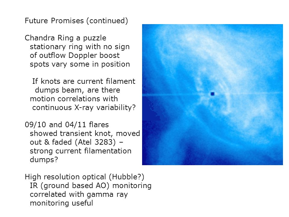 Future Promises (continued) Chandra Ring a puzzle stationary ring with no sign of outflow Doppler boost spots vary some in position If knots are curre