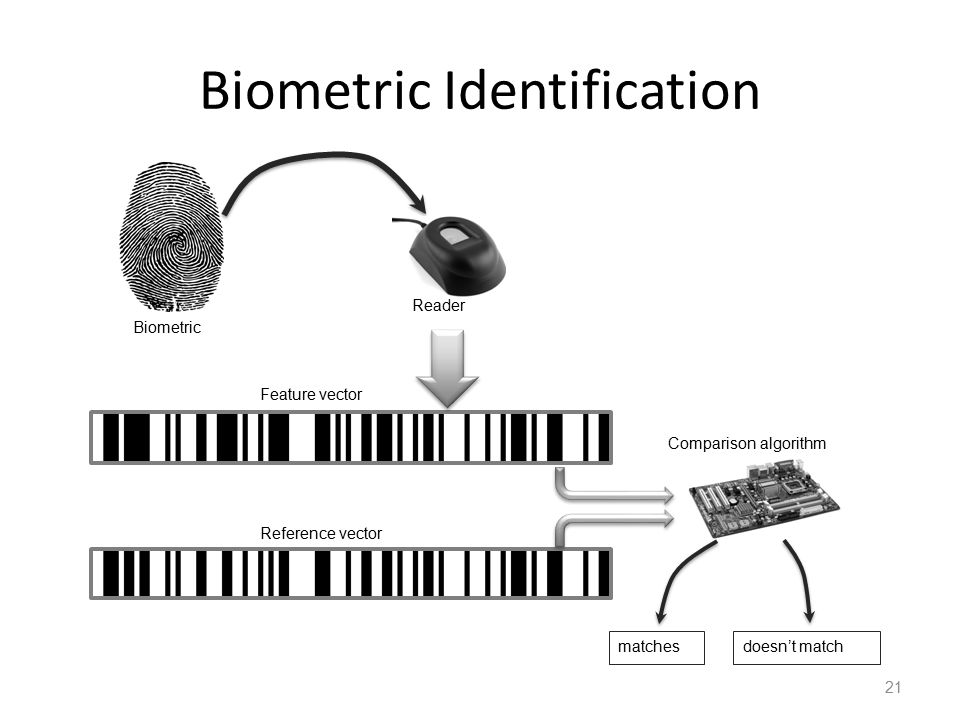 Requirements for Biometric Identification Universality. Almost every person should have this characteristic. Distinctiveness. Each person should have