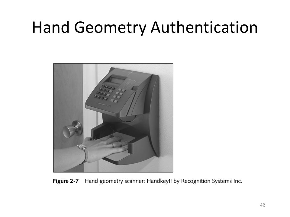 45 Fingerprint Biometrics Ref for pictures 2-4 to 2-10: Security+ Guide to Network Security Fundamentals, Course Technology