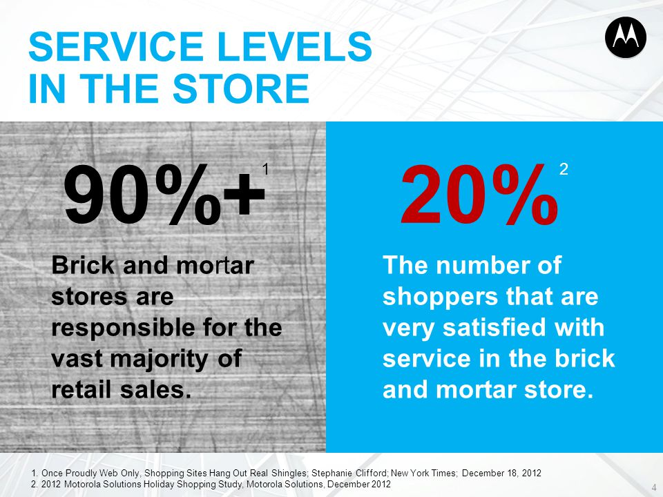 SERVICE LEVELS IN THE STORE 4 The number of shoppers that are very satisfied with service in the brick and mortar store. 90%+ Brick and mortar stores