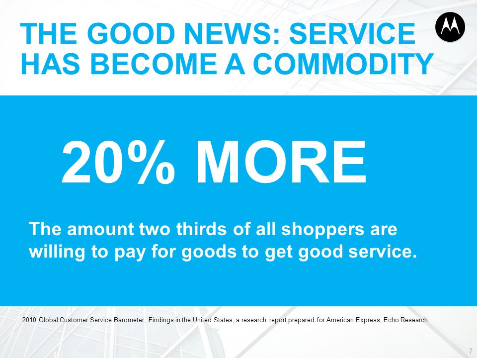 THE GOOD NEWS: SERVICE HAS BECOME A COMMODITY 7 The amount two thirds of all shoppers are willing to pay for goods to get good service. 20% MORE 2010
