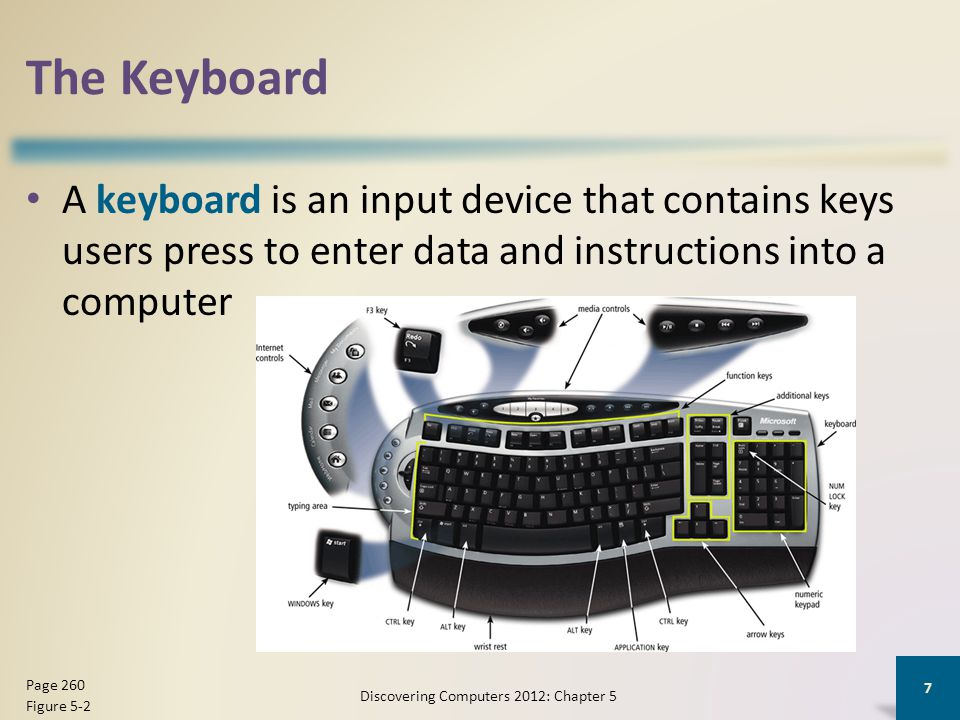 The Keyboard Discovering Computers 2012: Chapter 5 8 Pages 260 - 261 Most desktop computer keyboards have…