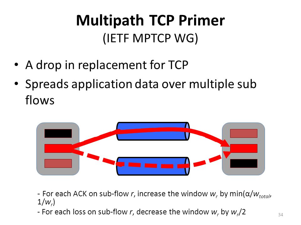 A drop in replacement for TCP Spreads application data over multiple sub flows Multipath TCP Primer (IETF MPTCP WG) - For each ACK on sub-flow r, incr