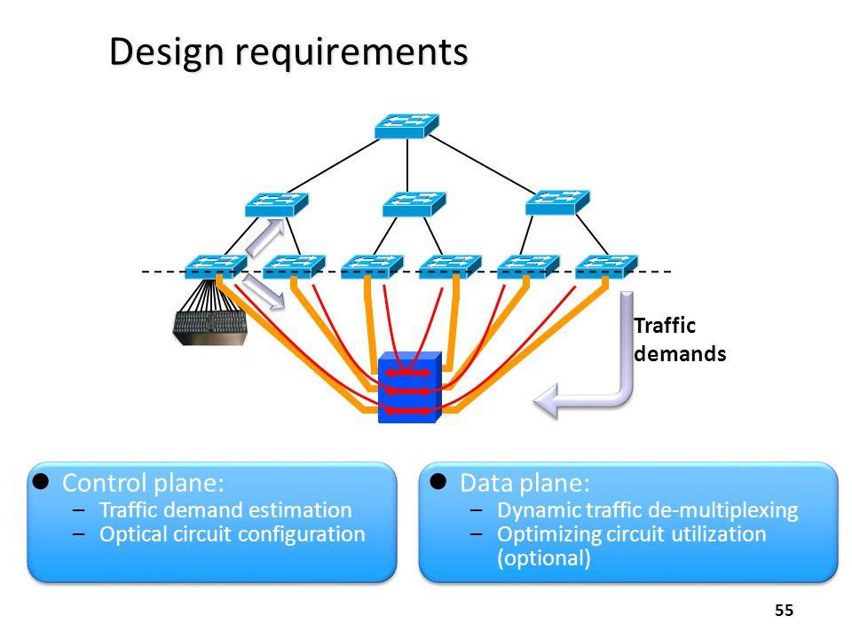 Design requirements 55 Control plane: –Traffic demand estimation –Optical circuit configuration Data plane: –Dynamic traffic de-multiplexing –Optimizi