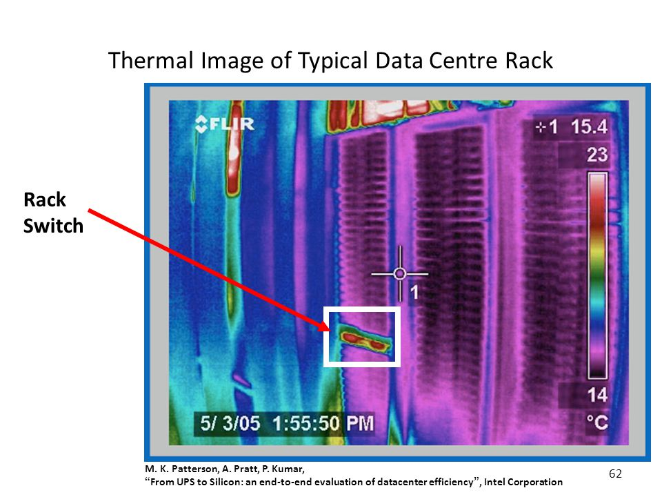 """62 Thermal Image of Typical Data Centre Rack Rack Switch M. K. Patterson, A. Pratt, P. Kumar, """"From UPS to Silicon: an end-to-end evaluation of datace"""