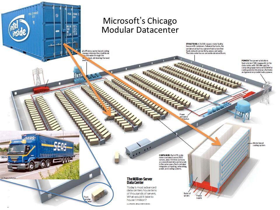 Microsoft's Chicago Modular Datacenter 9