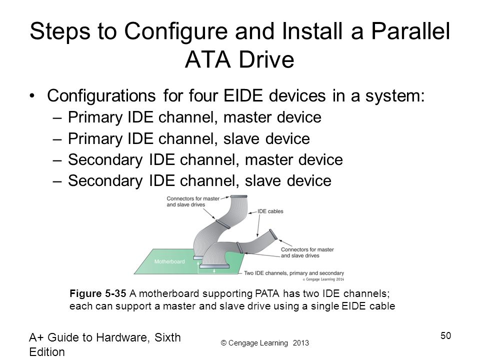 © Cengage Learning 2013 A+ Guide to Hardware, Sixth Edition 50 Steps to Configure and Install a Parallel ATA Drive Configurations for four EIDE devices in a system: –Primary IDE channel, master device –Primary IDE channel, slave device –Secondary IDE channel, master device –Secondary IDE channel, slave device Figure 5-35 A motherboard supporting PATA has two IDE channels; each can support a master and slave drive using a single EIDE cable