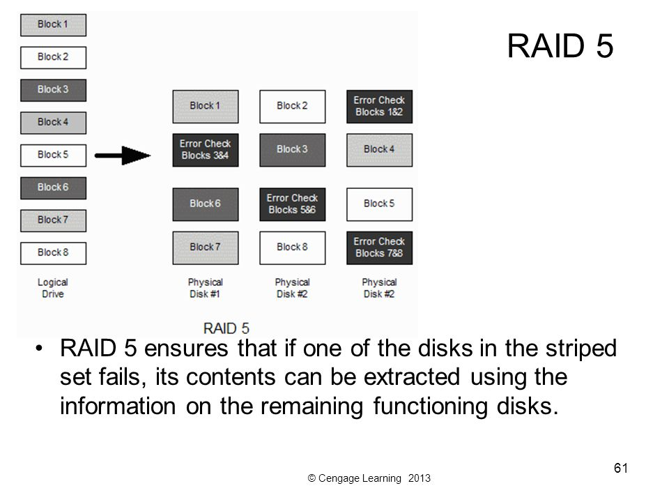 © Cengage Learning 2013 61 RAID 5 RAID 5 ensures that if one of the disks in the striped set fails, its contents can be extracted using the information on the remaining functioning disks.