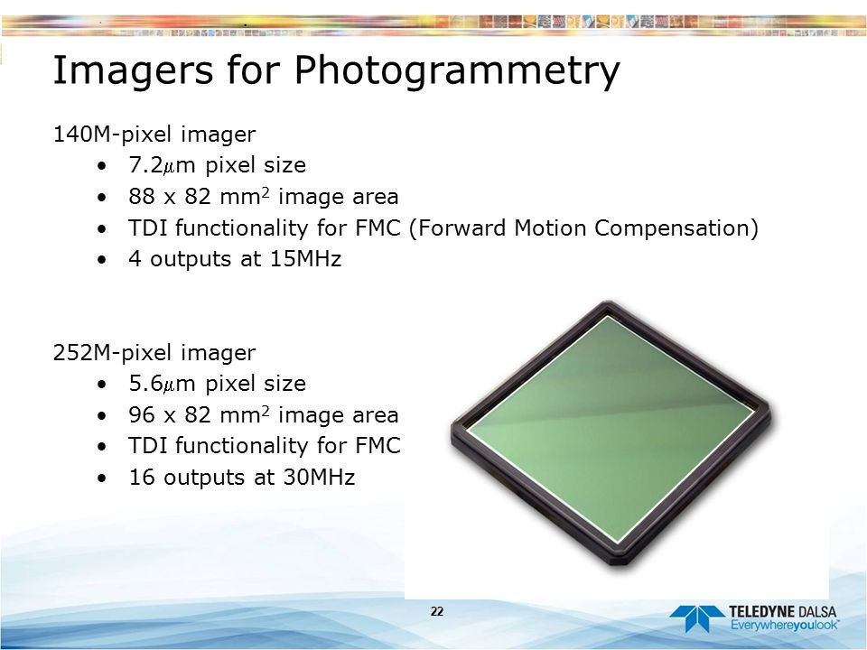 22 Imagers for Photogrammetry 140M-pixel imager 7.2m pixel size 88 x 82 mm 2 image area TDI functionality for FMC (Forward Motion Compensation) 4 out
